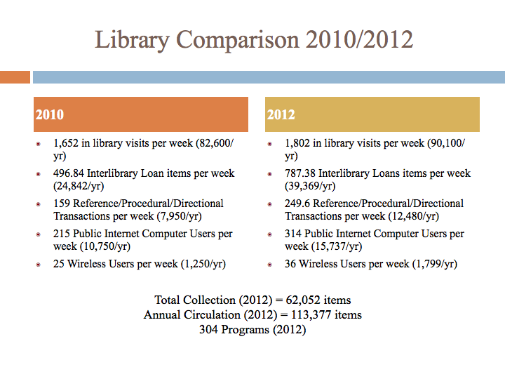 New Library Presentation Website Version.005-001